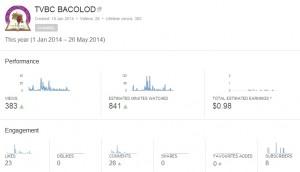 Stats-20140526